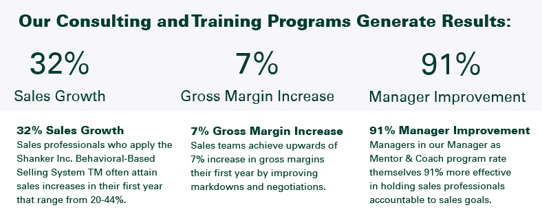 Our Consulting and Training Programs Generate Results